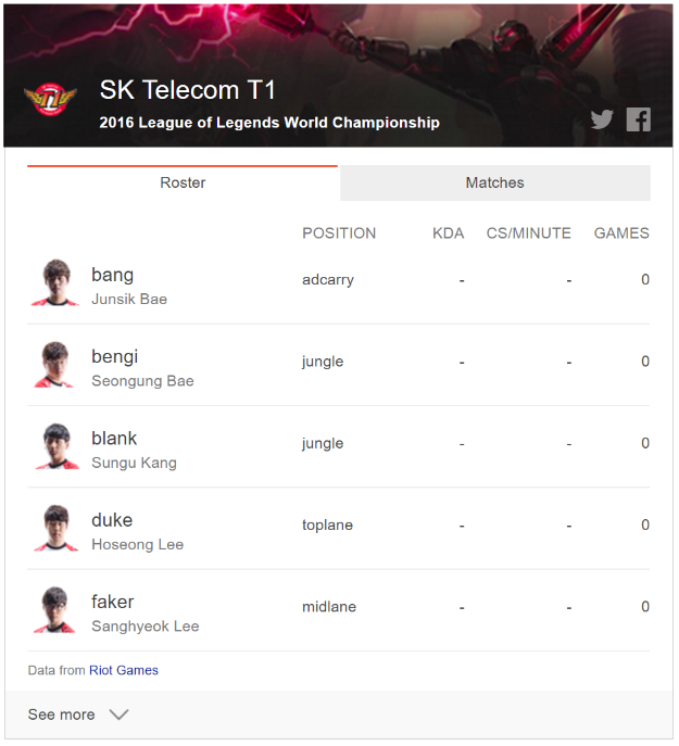 Bing Predicts Team Roster