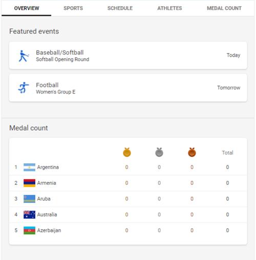 summer-games-medal-count.png