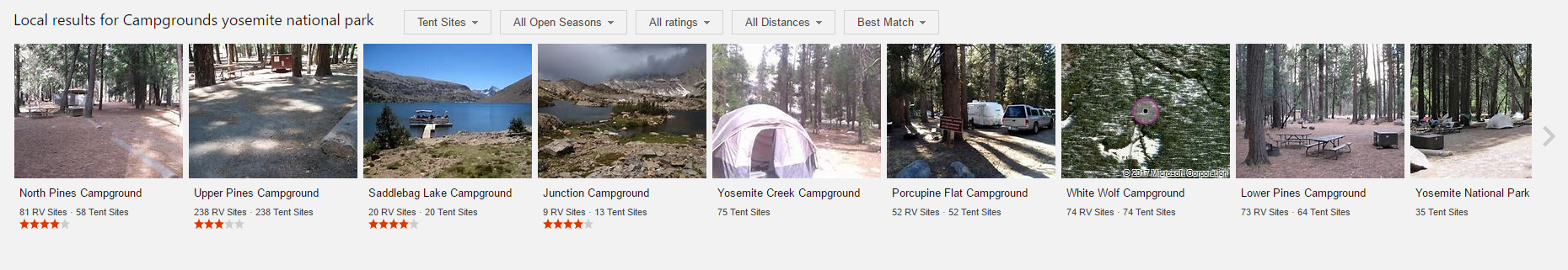 Yosemite National Park Campgrounds