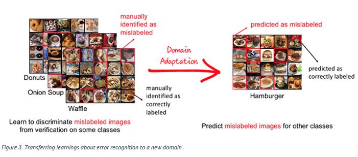 Artificial intelligence + human intelligence: Training data