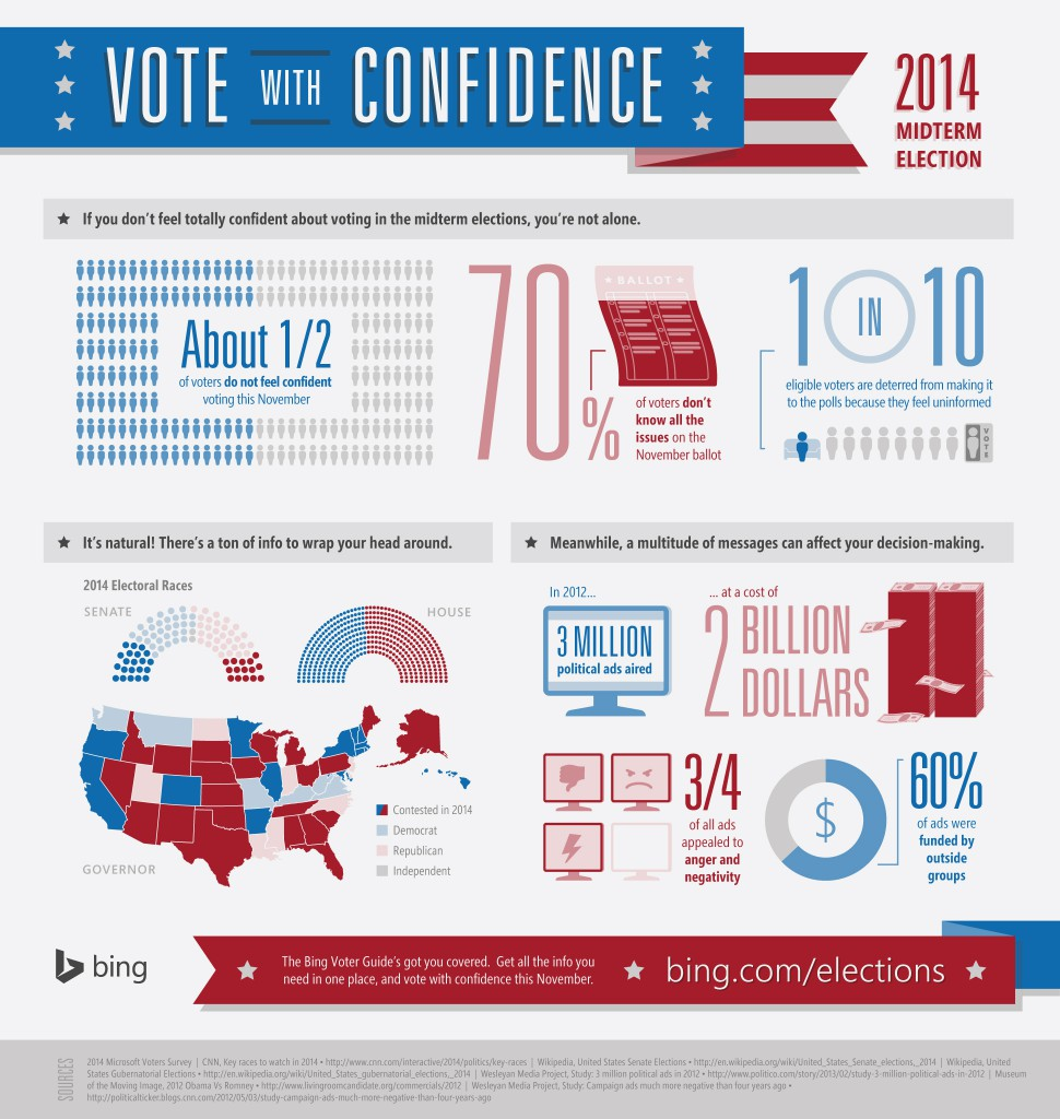 Bing_Midterm-Infographic1-FINA