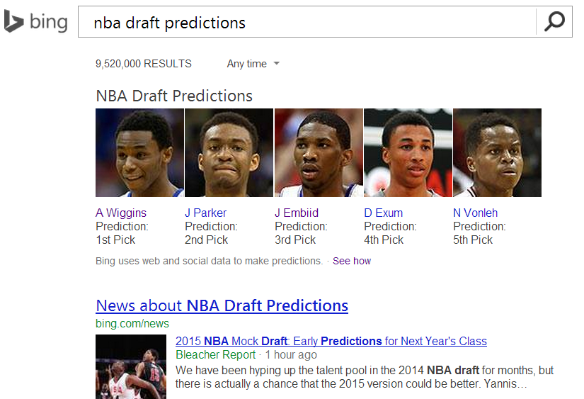 NBA draft predictions