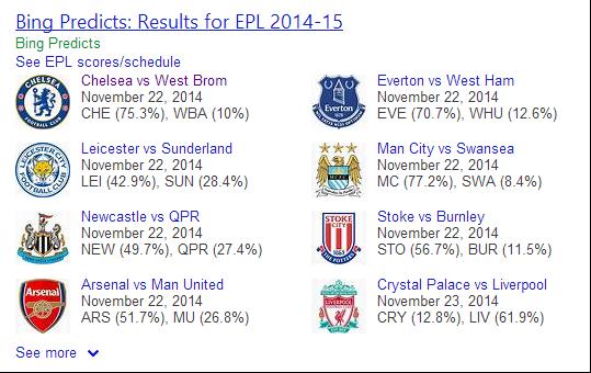 Bing Predicts: the Premier League   Bing UK
