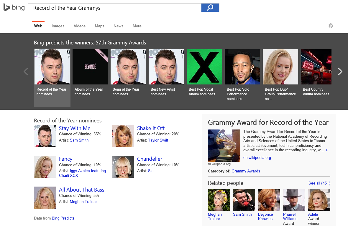 Bing's interactive GRAMMYs guide kicks off awards season