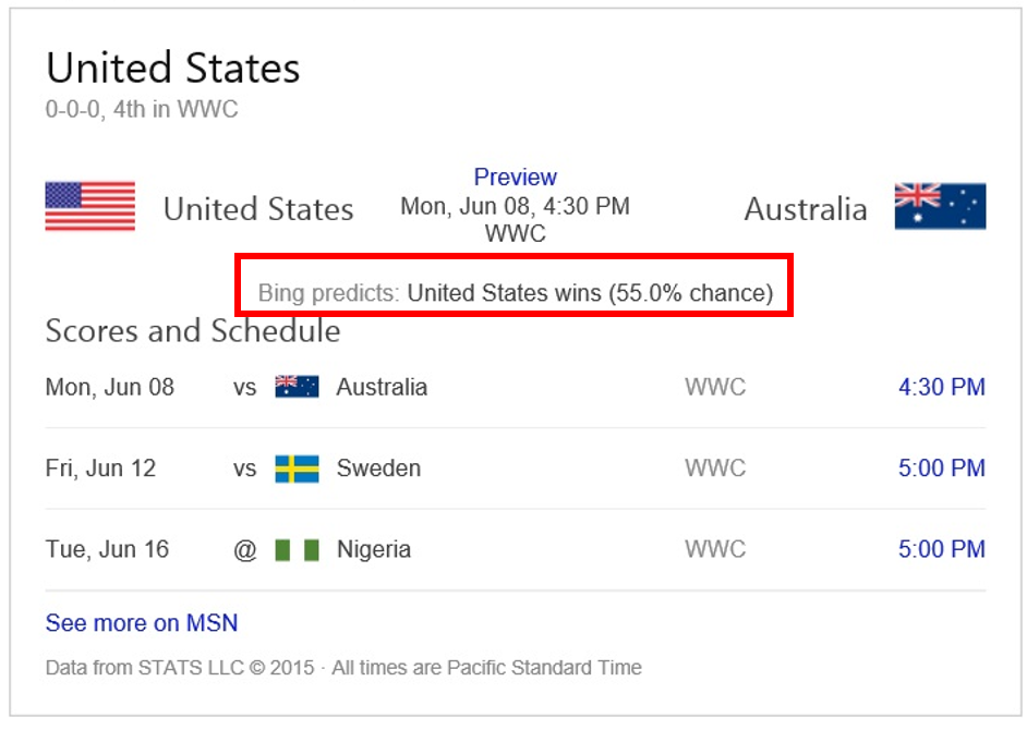 Bing on the 2015 FIFA Women's World Cup! | Bing Search Blog