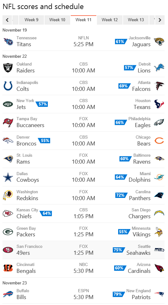 NFL_bing_predicts_111715