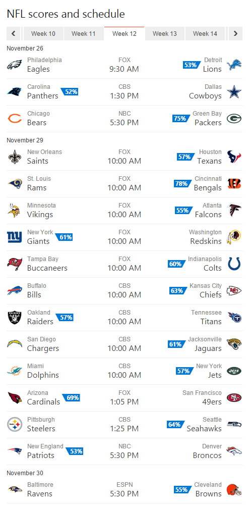 Bing_Predicts_NFL_112415