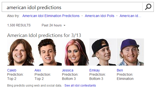 American Idol Predictions