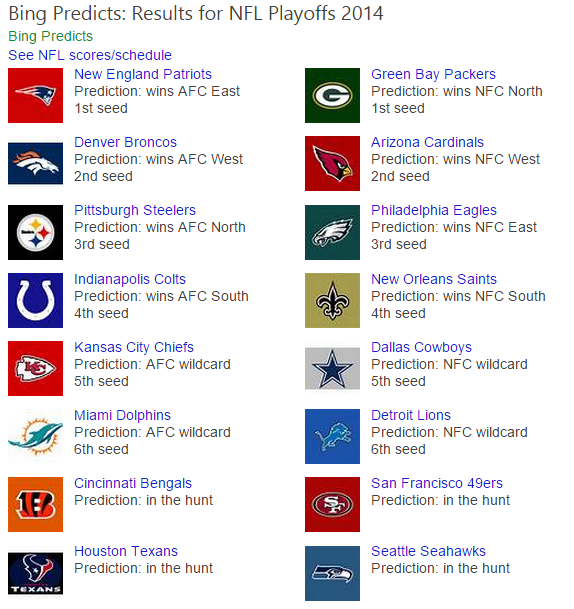 Bing Predicts The Nfl Playoffs Bing Search Blog